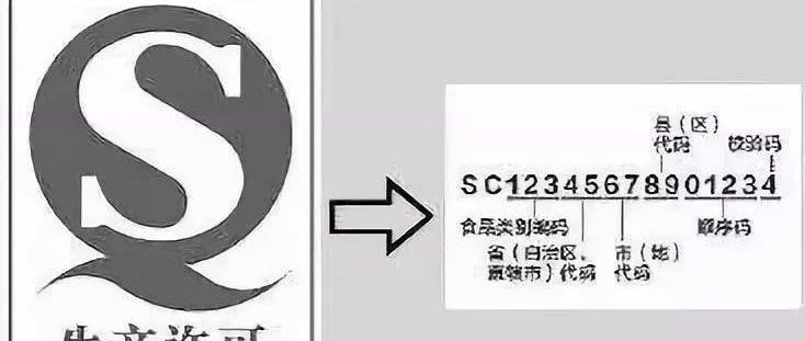 """10月起,食品""""QS""""标志将改用""""SC"""",你的农产品会受影响吗?"""