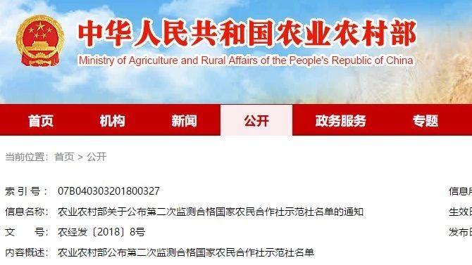 第二次监测合格国家农民合作社示范社公布(附全名单)